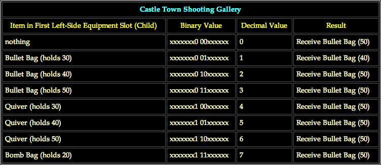 Castle Town Shooting Gallery