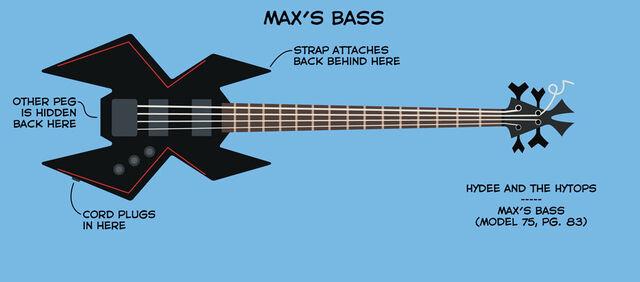 File:HATH-Max-Bass.jpg