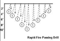 Rapid fire passing drill