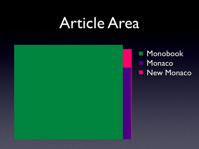 File:Area-comparison.jpg