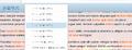 2014年1月31日 (五) 14:24的版本的缩略图