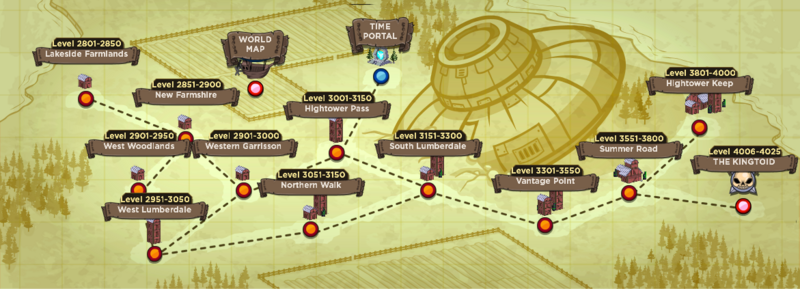 Recon Site map