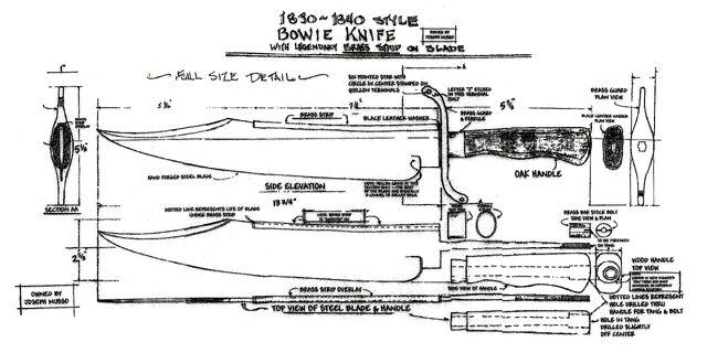 File:Musso Bowie Diagram.jpg